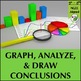 Experiment Analysis: Graph, Analyze Results, and Draw Conclusions