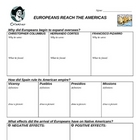 Exploration - Europeans Reach the Americas Worksheet