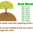 Exploring Root Words Flipchart