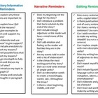 Expository & Narrative Writing Reminders- Table Tent