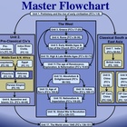 FC.000 The Pdf Flow of History