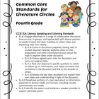 FREE Common Core Reference for Literature Circles