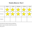 FREE Easy Behavior Tracking Chart