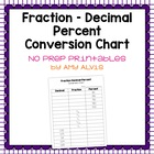 FREE Fraction Decimal Percent Conversion Common Core 4.NF.6