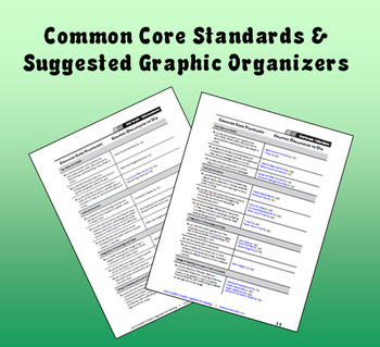 FREE Graphic Organizers for Reading Sampler