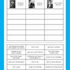 FREE Historical Figure Review - Sorting Activity