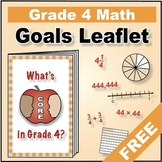 "Grade 4 FREE ""I Can"" Leaflet of Goals for Common Core Math"