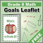 "Grade 8 FREE ""I Can"" Leaflet of Goals for Common Core Math"