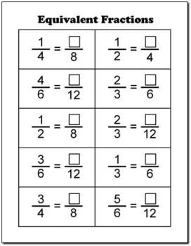 FREE Pizza Fraction Fun (Equivalent Fractions)