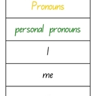FREE - Pronouns Word Wall - 5 pages