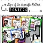 POSTERS Steps of the Scientific Method