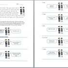 Fact & Opinion Packet (5 activities)