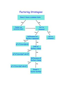 Factoring Strateges Poster~ Flow chart
