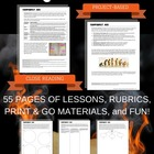 Fahrenheit 451 COMMON CORE Aligned Bundled Inquiry Unit