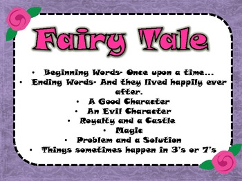 Fairy Tale Elements and Writing Activities