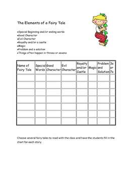 Fairy Tale Mini Unit Activities