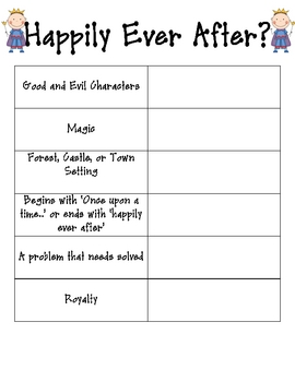 Fairy Tales:  Elements and checklist