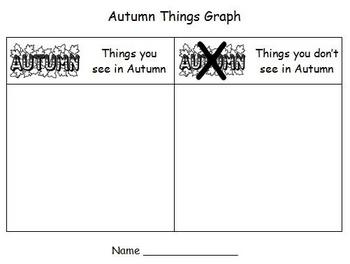 Fall Things Graphing