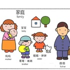 """Family"" chinese and english flash card"