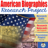 Famous Americans Biography Research Unit