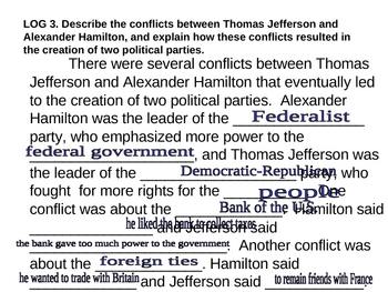 Federalists vs. Democratic-Republicans - Political Parties
