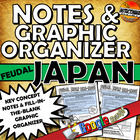 Feudal Japan Notes & Graphic Organizer Standards 7.5.3, 7.5.6