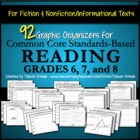 Fiction Non-Fiction Reading Graphic Organizers Common Core