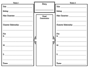 Fiction Story Comparison Graphic Organizer