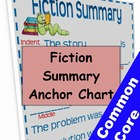 Fiction Summary Template Anchor Chart for Grades 3-6