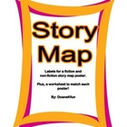 Fiction and Non-fiction Story Map, plus labels for Poster