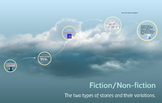 Fiction/Nonfiction Prezi