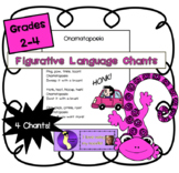 Figurative Language Chants