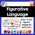 Figurative Language Posters & Words Wall Strips (Monster Theme)