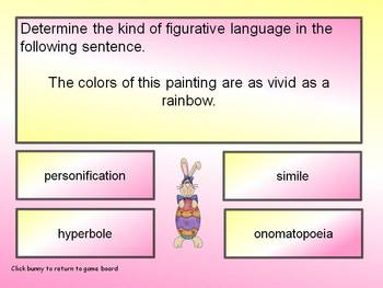 Figurative Language PowerPoint Activity for Spring or Easter