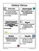 Figurative Language Worksheet / Poster - FREE