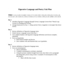 Figurative Language and Poetry Unit Plan