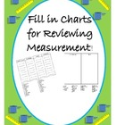 Fill In Chart for Measurement Review