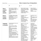 Film and Analysis Essay Rubric