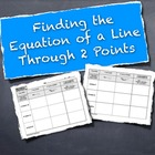 "Finding Equation of a Line Through 2 Points ""Chunking"" Activity"