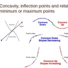 Finding the concavity, inflection points and relative extr