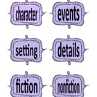 First Grade Common Core Literacy Vocabulary