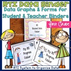 First Grade RtI Data Binder:  Graphs & Pages for Teacher a