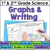1st and 2nd Grade Science: Data Collection and Writing for