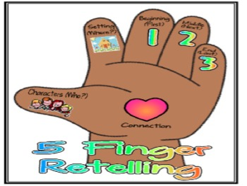 Five Finger Retelling PDF file