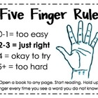 Five Finger Rule Poster