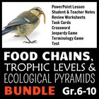 Food Chains, Trophic Levels and Ecological Pyramids LESSON BUNDLE