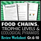 Food Chains, Trophic Levels and Ecological Pyramids Review