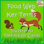 Food Chains and Food Webs - Illustrated Glossary of Terms