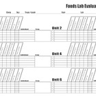 Foods Lab Evaluation Template