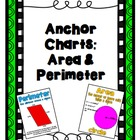 Four Math Posters: Area and Perimeter